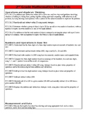 2nd Grade Math Standards Reference Sheet