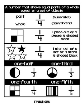 2nd Grade Math Student Reference Pages