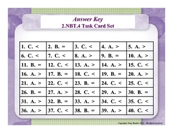 2nd Grade Math Task Cards 2 NBT.4 Compare Two Three-Digit Numbers 2.NBT.4
