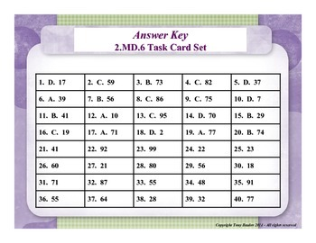 2nd Grade Math Task Cards - Sums & Differences On A Number Line 2.MD.6