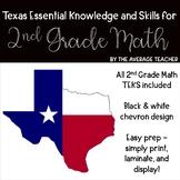 2nd Grade Math Texas Standards (TEKS - Texas Essential Knowledge and Skills)