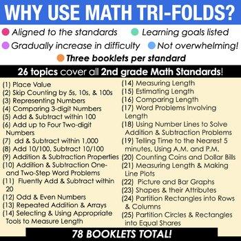 2nd Grade Guided Math - All Standards