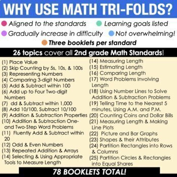2nd Grade Guided Math | 2nd Grade Math Review Distance Learning Packet