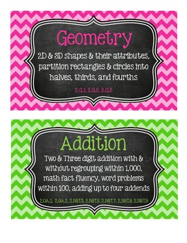 2nd Grade Math Tub Labels (with Common Core Standards) - Chevron & Chalkboard!