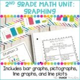 Graphing   A 2nd Grade Math Unit