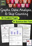 2nd Grade Math Unit & Test: Graphs, Data Analysis, Skip Counting ***PDF