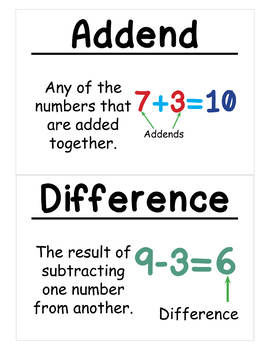 2nd Grade Math Vocabulary Cards: 3-Digit Addition and Subtraction
