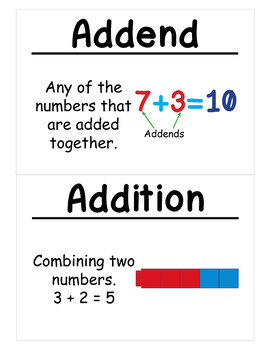 2nd Grade Math Vocabulary Cards: Basic Facts and Relationships