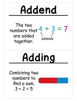 2nd Grade Math Vocabulary Cards: Counting, Coins, and Combinations (Large)