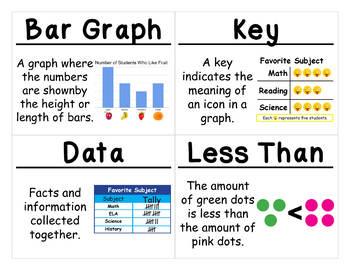 2nd Grade Math Vocabulary Cards: Data