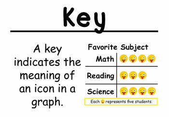 2nd Grade Math Vocabulary Cards: Data (Large)