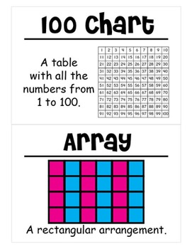 2nd Grade Math Vocabulary Cards: How Many Tens? How Many Ones? (Large)