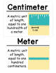2nd Grade Math Vocabulary Cards: Length in Metric Units (Large)