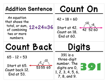 2nd Grade Math Vocabulary Cards: Number Concepts