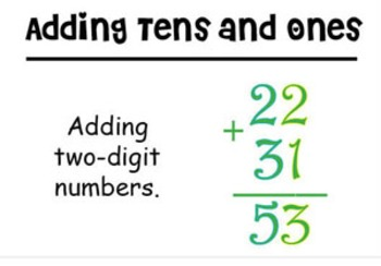 2nd Grade Math Vocabulary Cards: Stickers, Number Strings, and Story Problems- L