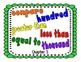 2nd Grade Math Vocabulary Posters and Flashcards