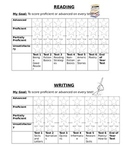 2nd Grade Math, Writing, Reading Goal Tracker