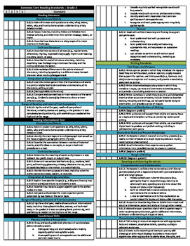 2nd Grade Math and Reading Common Core Checklist -- Quarters Bundle