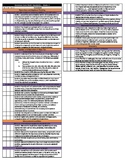 2nd Grade Math and Reading Common Core Checklist -- Trimes