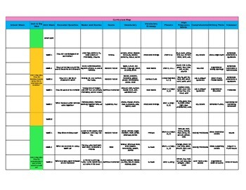 music curriculum map template - 2nd grade mcgraw hill wonders curriculum map by little