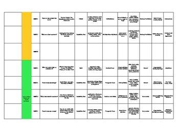 2nd Grade McGraw Hill Wonders Curriculum Map