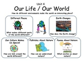 2nd Grade McGraw-Hill Reading Wonders Unit 4 Essential Questions