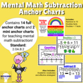 2nd Grade Mental Math Subtraction Anchor Charts 2.OA.2.B (