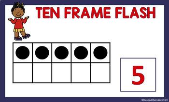 2nd Grade Module 1 Lesson 1 Supplemental PowerPoint - Making Ten / Adding to Ten