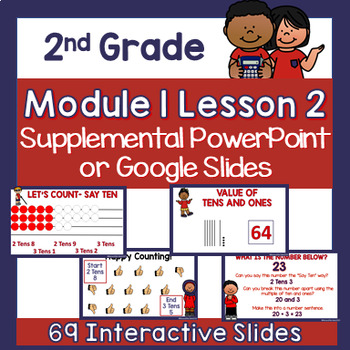2nd Grade Module 1 Lesson 2 Supplemental PowerPoint - Multiples of Ten and Ones