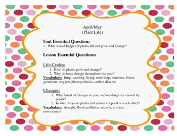 2nd Grade Monthly Science Essential Questions