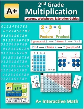 2nd Grade Multiplication Lessons, Worksheets, Solution Manuals