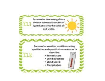 2nd Grade NC Science Essential Standard Posters