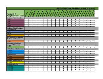 2nd Grade NGSS Standards Checklist & Class Summary