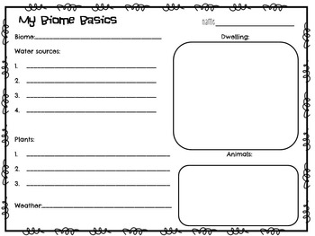 2nd Grade NGSS Unit: Biome Basics