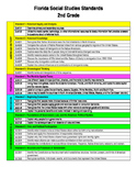 2nd Grade - NGSSS - At A Glance