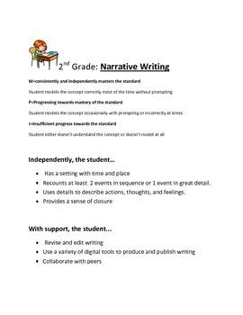 2nd Grade: Narrative Rubric: Common Core