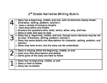 2nd Grade Narrative Writing Rubric