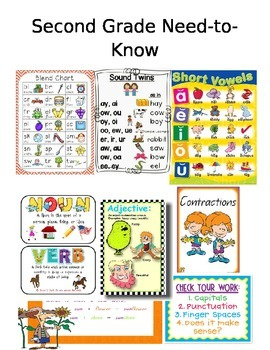 2nd Grade Need to Know for Parents