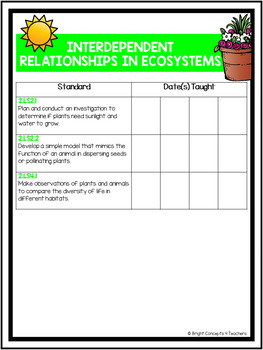 """2nd Grade NGSS """"I Can"""" Standards Posters + Checklists"""