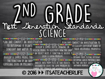 2nd Grade Next Generation Standards | Science Wall Cards |