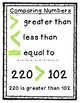2nd Grade Number Sense Focus Wall Posters