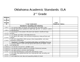 "2nd Grade Oklahoma Academic Standards ELA ""I Can"" Statements"