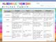 2nd Grade Operations and Algebraic Thinking Choice Board – Enrichment Math Menu