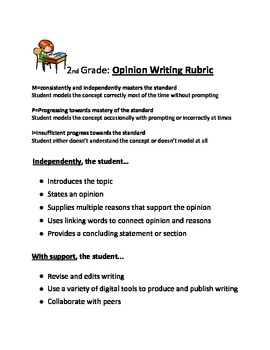 2nd Grade: Opinion Writing Rubric: Common Core