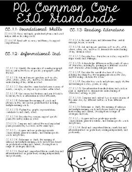 2nd Grade PA CCSS Math Reference Sheet