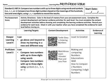 2nd Grade Personalized Learning Place Value Unit Alaskan Standards Aligned