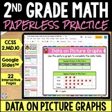 2nd Grade Picture Graphs Google Classroom Distance Learning {2.MD.10}