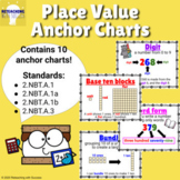 2nd Grade Place Value Anchor Charts 2.NBT.1 (Distance Learning)