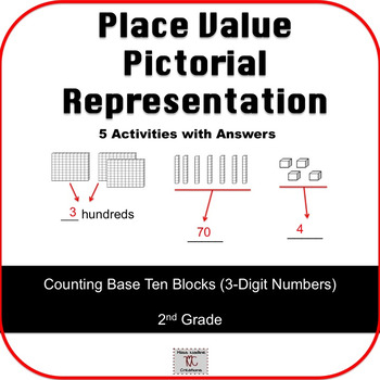 2nd Grade:Place Value Pictorial Representation for Math Centers/IWT/Reteach