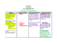 2nd Grade TEKS Planning Unit 4